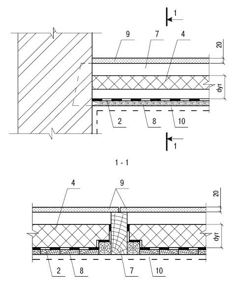 Трубопровод теплоизоляция заземление